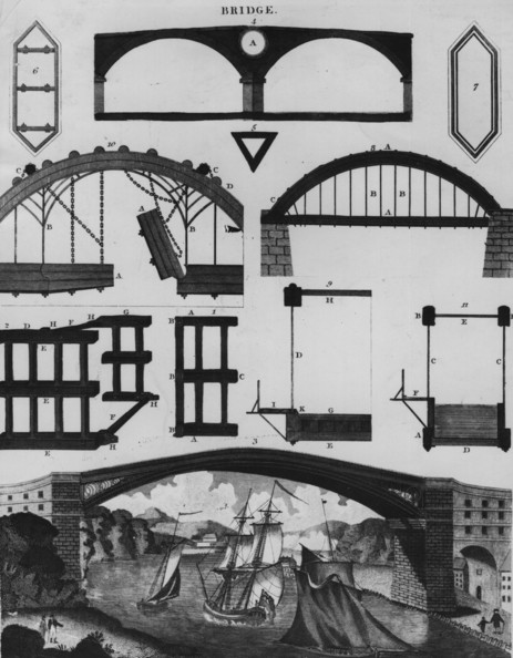 Plan For Bridge Plans for a cast iron bridge, probably produced at Colebrookdale, similar in design to the Buildwas Abbey Bridge over the Severn.   (Photo by Hulton Archive/Getty Images)  -- Image Date: 09/01/1799  -- Image Date: 09/01/1799